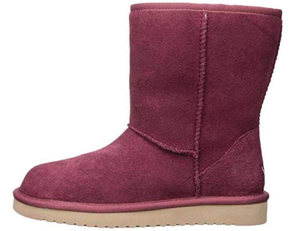 2859c8ca259 Women's W Koola Short Fashion Boot Zinfandel 06 Medium Us