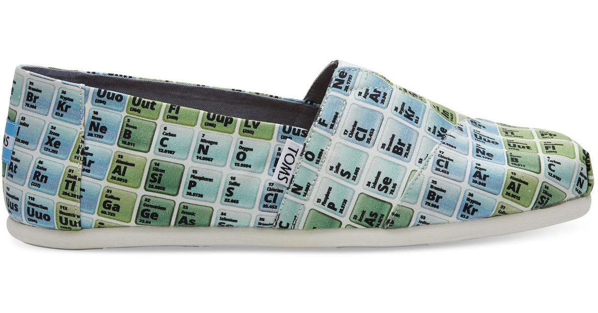 Periodic table shoes best table 2018 elements shoes new colangelopd5chemistry1314 thespns the mortal instruments periodic table of characters urtaz Gallery