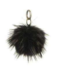 Black.co.uk - Black Fur Handbag Pom Pom - Lyst