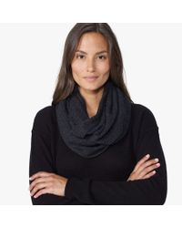 James Perse Gray Cashmere Infinity Scarf