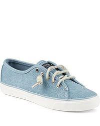 Sperry Top-Sider - Blue Seacoast Waxy Fashion Sneaker - Lyst