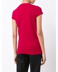 Jason Wu - Red Frayed Panelled Top - Lyst