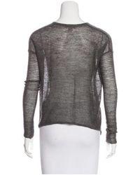 Helmut - Gray Long Sleeve Open Knit Top - Lyst