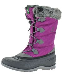 Kamik - Momentum 2 (charcoal) Women's Cold Weather Boots - Lyst