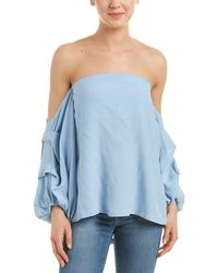 MLM Label - Cold-shoulder Top - Lyst