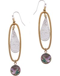 Nakamol - Oval Abalone Drop Earrings - Lyst