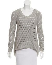 016bc13843d409 Helmut Lang - Open Knit High-low Sweater Grey - Lyst