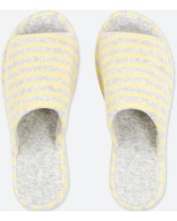 Uniqlo | Pile-trimmed Slippers | Lyst