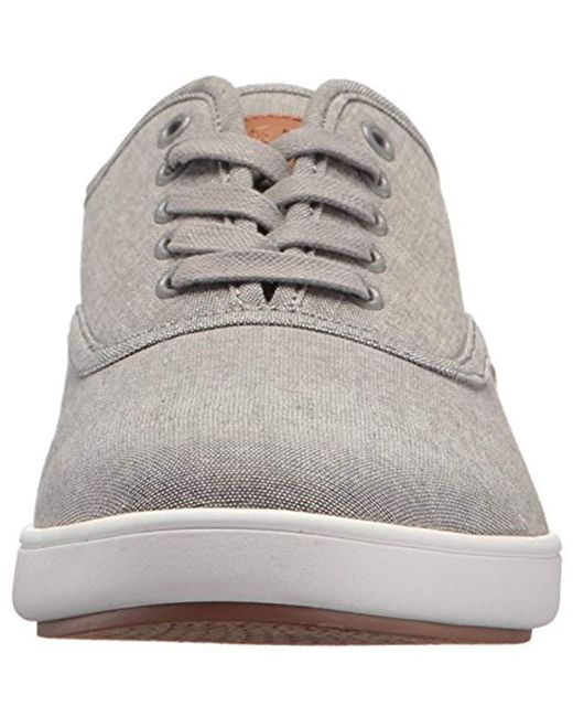 cc5dc013496 Lyst - Steve Madden Frias Sneaker in Gray for Men - Save 30%