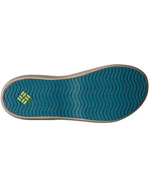 d0d03b92b71f ... Columbia - Blue Sandals