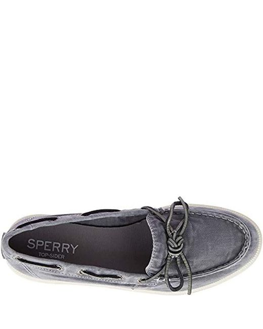 43fd35cd98fd Lyst - Sperry Top-Sider Oasis Canal Canvas Boat Shoe in Gray - Save 27%