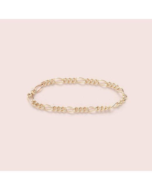 Erica Weiner   Metallic Cashmere Chain Ring   Lyst
