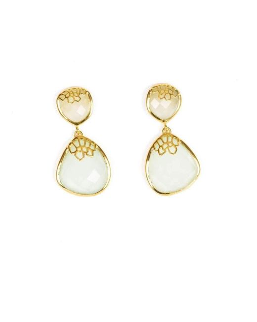 Neola Jaipur Gold Earrings IdgvfR