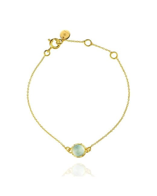 Zefyr Dosha Bracelet Sterling Silver With Aqua Chalcedony Q3ylHArN