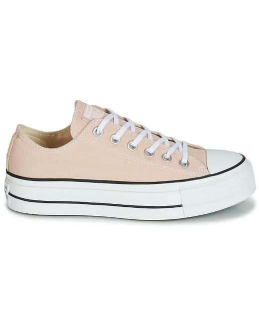 b845bc25ffb4 ... Converse - White Chuck Taylor All Star Lift - Ox Women s Shoes (trainers)  In ...