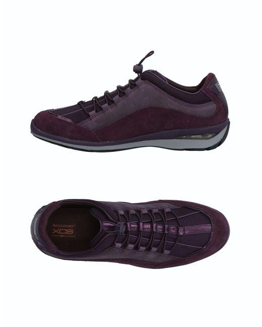 Rockport Bas-tops Et Chaussures De Sport qMIapaG7d