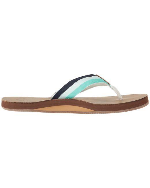 b4c3d0775 ... Vineyard Vines - Leather Grosgrain Flip-flops (capri Blue) Men s Sandals  for Men ...