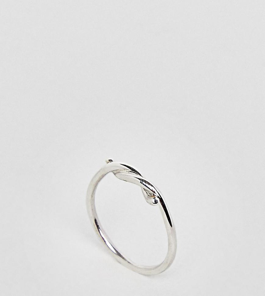 Beautiful Wire Ring Ideas Pattern - Electrical Diagram Ideas ...